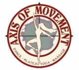 Axis of Movement