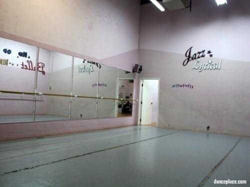 Aspects Of Dance
